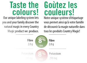 Taste the colours! Goutez les coleurs! Unique nutrition label information